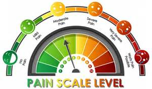 Diagram Showing Pain Scale Level With Different Colors Vector