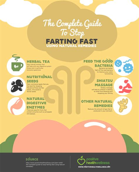 The Complete Guide To Stop Farting Fast Using Natural Remedies