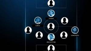 Champions League: Uefa best XI from managers as players ...