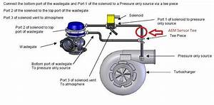 Turbosmart Boost Controller Install