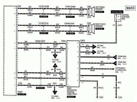 99 ford explorer radio wiring diagram wiring diagrams