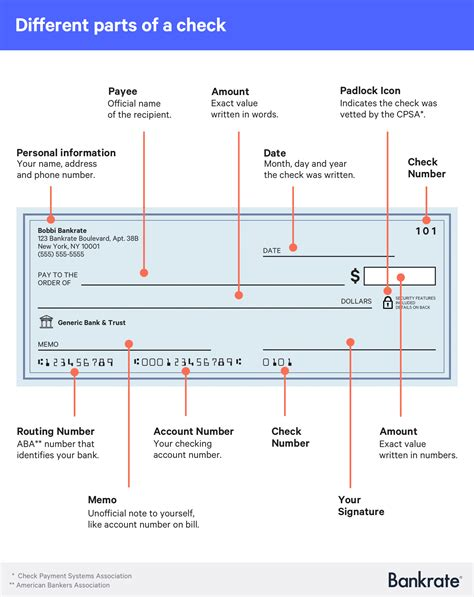 parts of a check routing number where to buy checks avoid your bank to save money