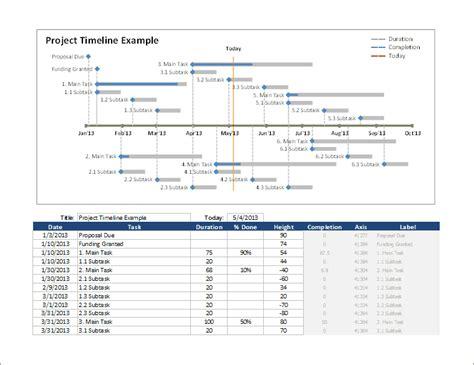 excel timeline template   create  timeline  excel