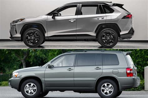 toyota highlander  ground clearance toyota cars