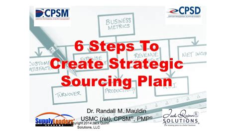 steps  create strategic sourcing plan youtube