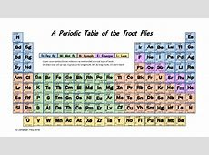 A Periodic Table of the the Trout Flies