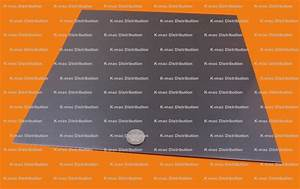 Nylatron Gs Plastic Sheets 062 Inch To 2 0 Inch Thickness