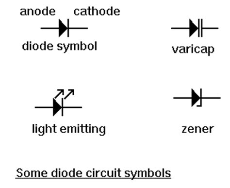 Diodes Tutorial Circuits Electronic Diode Component
