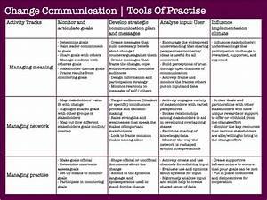 80 best change management images on pinterest change for Change management communication template