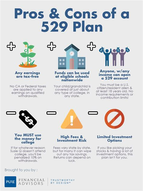 529 College Savings Plan Vs Roth Ira. Gr3 Signs. Play Signs Of Stroke. Jurassic Park Signs Of Stroke. Interesting Signs. Rose Cottage Signs Of Stroke. Type 69 Signs Of Stroke. 18 Week Signs. Stop Sign Signs Of Stroke
