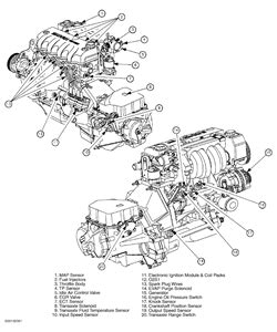 similiar saturn sl engine diagram keywords ls2 spark plug wires also 2002 saturn sl1 engine diagram