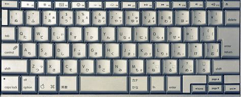 The Dummies Guide To Typing Japanese Letters On Your