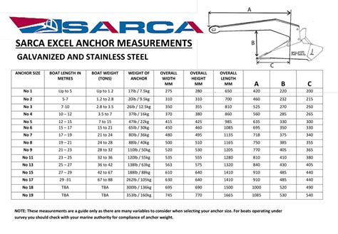Boat Anchor Weight Chart by Sarca Excel Aluminum Alloy Anchor Ground Tackle Marine
