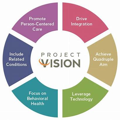 Vision Project Aade Care Diabetes Breakdown Karen
