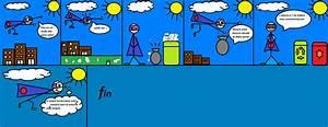 Historieta de la contaminacion Imagui