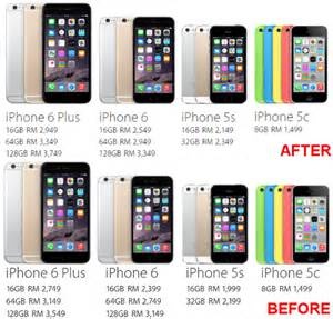price of an iphone 6 apple iphone 6 plus malaysia price technave