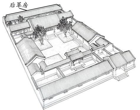 四合院建筑的相册-新浪地产