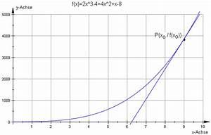 Schnittpunkt Mit Y Achse Berechnen Lineare Funktion : mathematische streiflichter ~ Themetempest.com Abrechnung