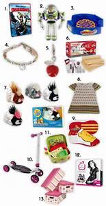 Cadeau Ado 13 Ans : photo idee cadeau ado ~ Preciouscoupons.com Idées de Décoration