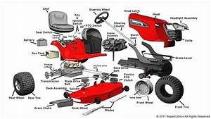 Craftsman Riding Lawn Mower Parts Manual  U2022 Vacuumcleaness