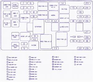 2012 Kia Optima Fuse Box Diagram 41653 Antennablu It