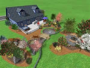 Front Yard Landscaping Design Plan Garden Homescorner Japanese Style Gazebo Designs For The Home Garden