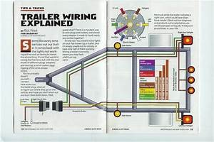Wiring Diagram Electrical Pinterest Trailers