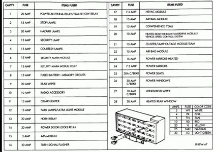 95 Jeep Fuse Box Diagram by Fuse Box And Wiring Diagram Part 109