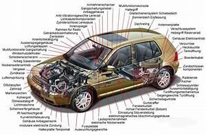 Auto Mit Sportlicher Karosserie : chemie am auto metalle ~ Watch28wear.com Haus und Dekorationen