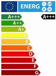 Classe Energie G : europ isches energielabel und energieeffizienzklassen ~ Medecine-chirurgie-esthetiques.com Avis de Voitures