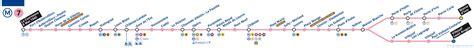 metro port royal ligne 7 metro ligne 7