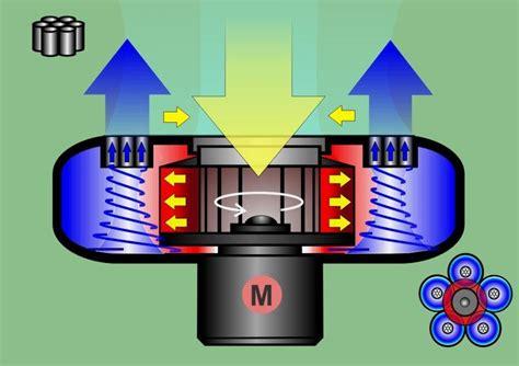 Солнечная энергия как альтернативный источник энергии