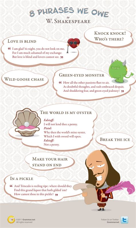 quotes  owe  william shakespeare daily infographic