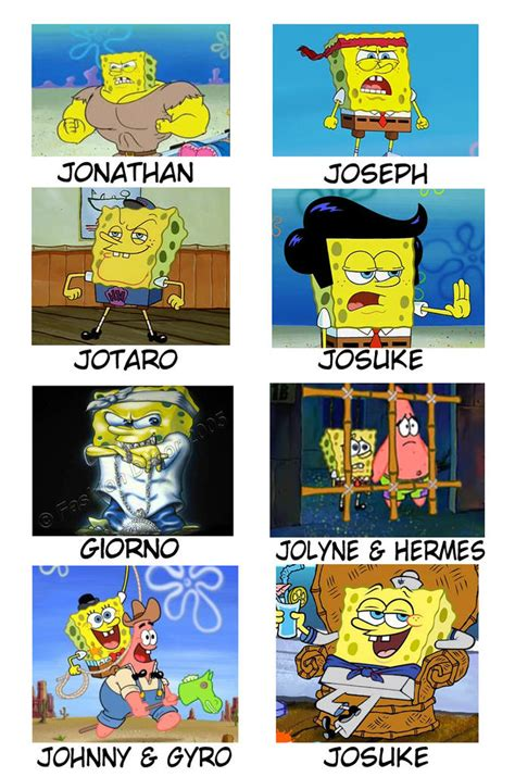 Spongebob Jojo Memes - weekly dojyaaan stardustcrusaders