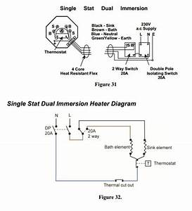 Fixed Appliance And Socket Circuits The Immersion Heater