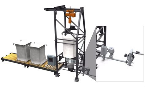 Pneumatic Conveying Of Highly Caustic, Corrosive Material