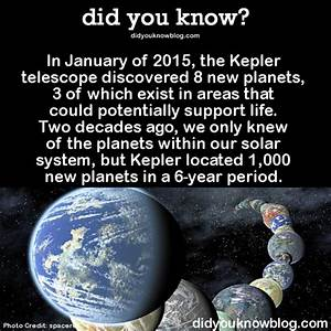 did you know? - In January of 2015, the Kepler telescope...
