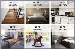 Lüften Bei Regen : was ist die optimale luftfeuchtigkeit in r umen tfa dostmann ~ Eleganceandgraceweddings.com Haus und Dekorationen