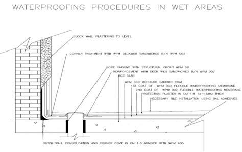 Waterproofing Under A Deck by Wpm Ppt Presentation 7
