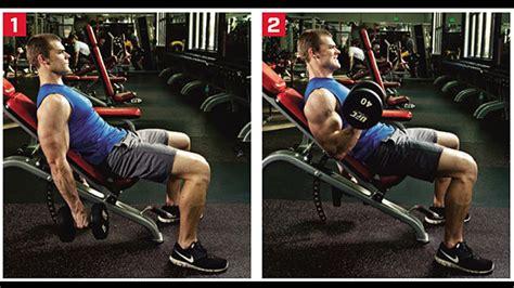 Bodybuilder Biceps, Powerlifter Triceps