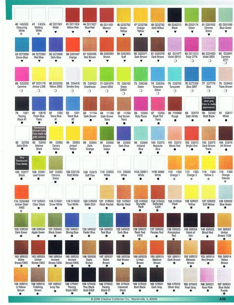 testors model paints color chart paint color ideas
