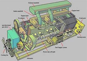 Internal Combustion Engine For Power Generation