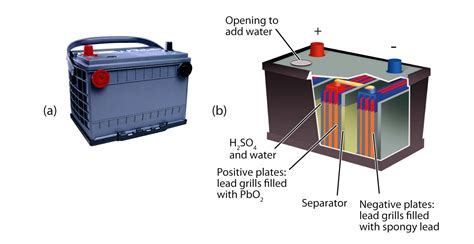 Battery Cell Diagram by Lead Storage Battery Clipart Clipground