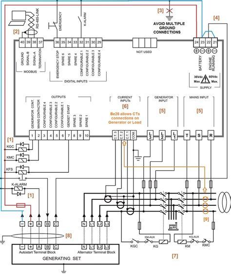 wiring diagrams ats generator ats wiring diagram for standby generator free wiring diagram