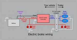Trailer Wiring Diagram With Electric Brakes