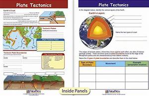 Plate Tectonics Worksheets