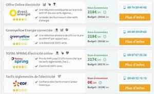 Comparatif Tarif Gaz : comparateur tarif electricit france ~ Melissatoandfro.com Idées de Décoration