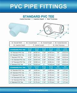 Pvc Pipe  U0026 Fittings Sizes And Dimensions Guide  Diagrams