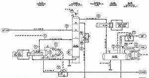 Victa Mechanical Diagram