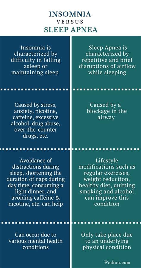 difference  insomnia  sleep apnea pediaacom
